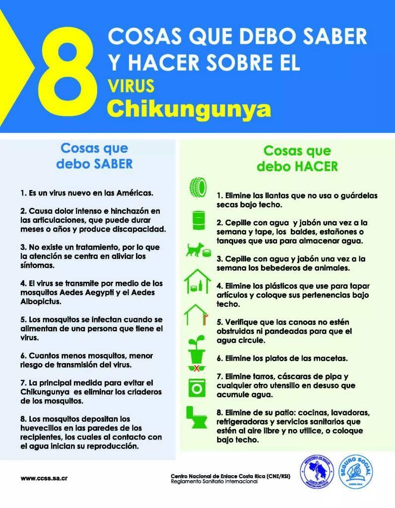Chikungunya in Costa Rica.